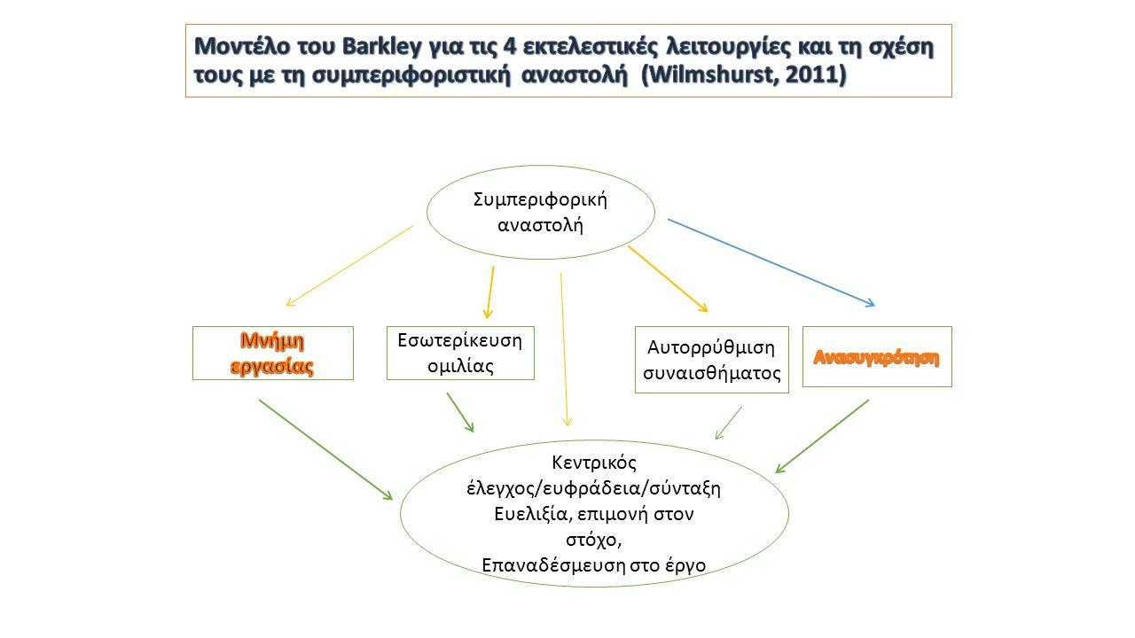 Συμπεριφορική αναστολή Εσωτερίκευση ομιλίας Αυτορρύθμιση συναισθήματος Κεντρικός έλεγχος/ευφράδεια/σύνταξη Ευελιξία, επιμονή στον στόχο, Επαναδέσμευση