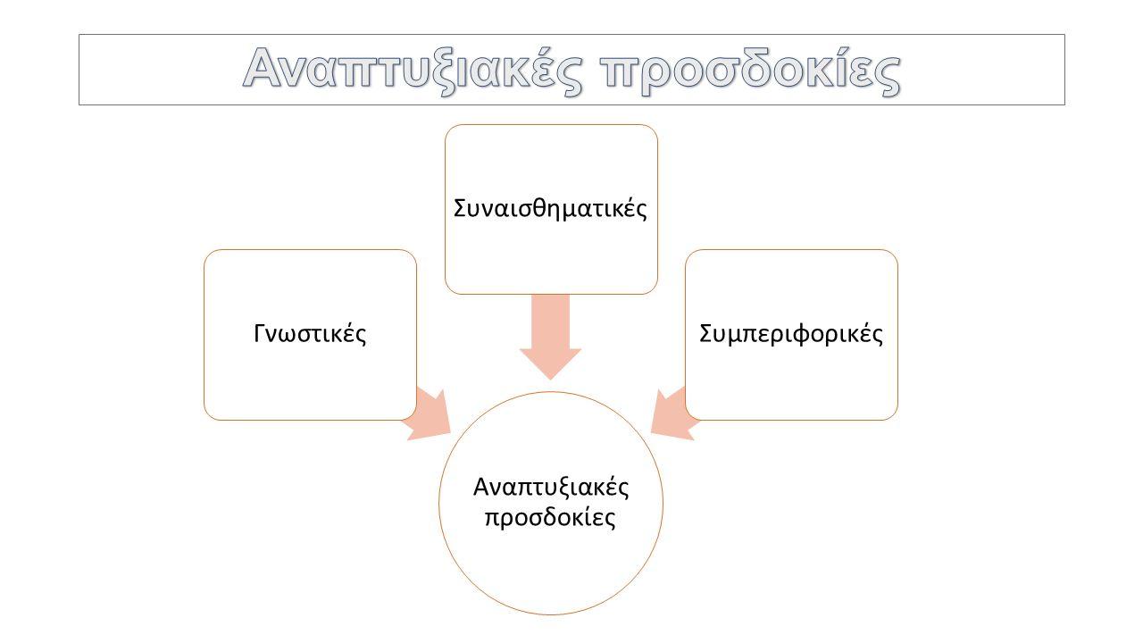Διαδικασίες πρώιμης ανίχνευσης και αναπτυξιακής καθυστέρησης (IDEA, 2002) 1.Γνωστική ανάπτυξη 2.Κινητικές δεξιότητες 3.Δεξιότητες επικοινωνίας 4.Κοινωνική και συναισθηματική ανάπτυξη 5.Προσαρμοστική λειτουργία
