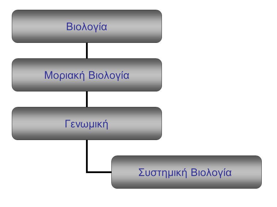 Βιολογία Μοριακή Βιολογία Γενωμική Συστημική Βιολογία