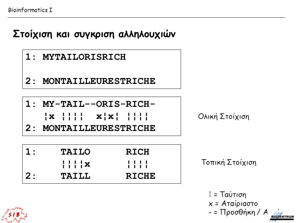 Στοίχιση και συγκριση αλληλουχιών 1: MYTAILORISRICH 2: MONTAILLEURESTRICHE 1: MY-TAIL--ORIS-RICH- ¦x ¦¦¦¦ x¦x¦ ¦¦¦¦ 2: MONTAILLEURESTRICHE ¦ = Ταύτιση