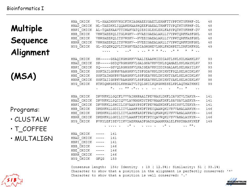 HBA_CHICK VL-SAADKNNVKGIFTKIAGHAEEYGAETLERMFTTYPPTKTYFPHF-DL 48 HBAD_CHICK ML-TAEDKKLIQQAWEKAASHQEEFGAEALTRMFTTYPQTKTYFPHF-DL 48 HBPI_CHICK AL-TQAEKAAVTTIWAKVATQIESIGLESLERLFASYPQTKTYFPHF-DV 48 HBB_CHICK VHWTAEEKQLITGLWGKV--NVAECGAEALARLLIVYPWTQRFFASFGNL 48 HBE_CHICK VHWSAEEKQLITSVWSKV--NVEECGAEALARLLIVYPWTQRFFASFGNL 48 HBRH_CHICK VHWSAEEKQLITSVWSKV--NVEECGAEALARLLIVYPWTQRFFDNFGNL 48 MYG_CHICK GL-SDQEWQQVLTIWGKVEADIAGHGHEVLMRLFHDHPETLDRFDKFKGL 49.......*...