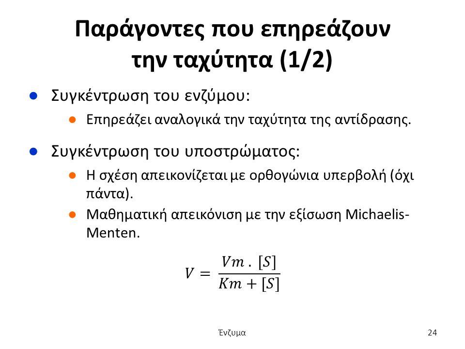 Παράγοντες που επηρεάζουν την ταχύτητα (1/2) Ένζυμα24