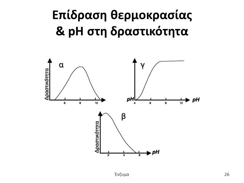 Επίδραση θερμοκρασίας & pH στη δραστικότητα Ένζυμα26