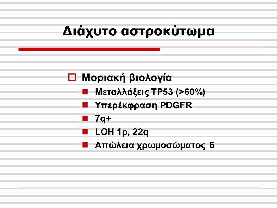  Μοριακή βιολογία Μεταλλάξεις ΤΡ53 (>60%) Υπερέκφραση PDGFR 7q+ LOH 1p, 22q Απώλεια χρωμοσώματος 6