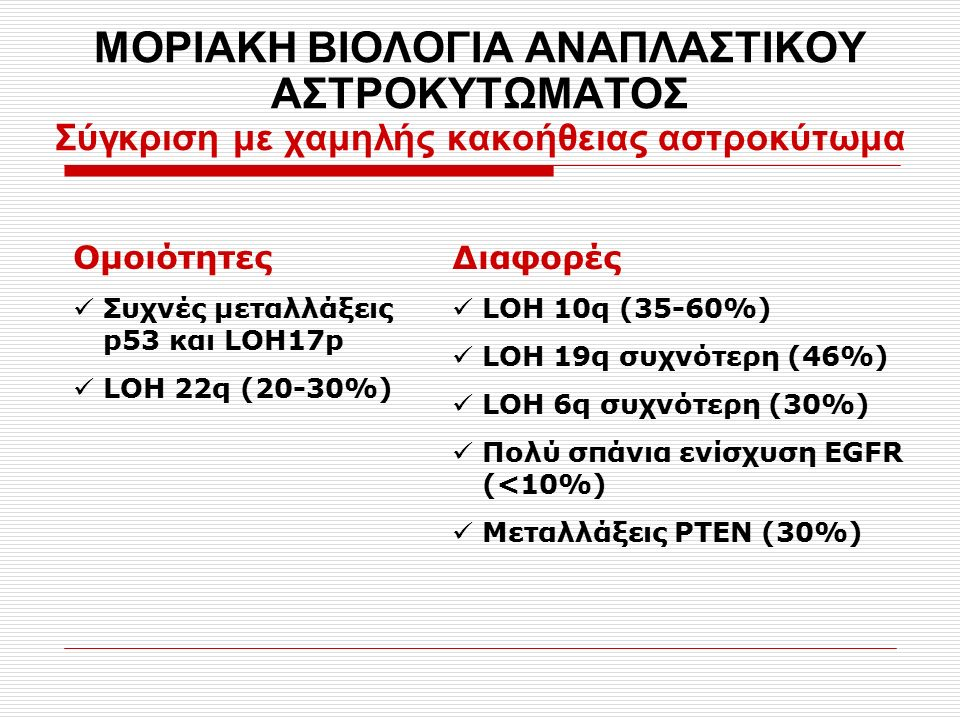 ΜΟΡΙΑΚΗ ΒΙΟΛΟΓΙΑ ΑΝΑΠΛΑΣΤΙΚΟΥ ΑΣΤΡΟΚΥΤΩΜΑΤΟΣ Σύγκριση με χαμηλής κακοήθειας αστροκύτωμα Ομοιότητες Συχνές μεταλλάξεις p53 και LOH17p LOH 22q (20-30%) Διαφορές LOH 10q (35-60%) LOH 19q συχνότερη (46%) LOH 6q συχνότερη (30%) Πολύ σπάνια ενίσχυση EGFR (<10%) Mεταλλάξεις ΡΤΕΝ (30%)