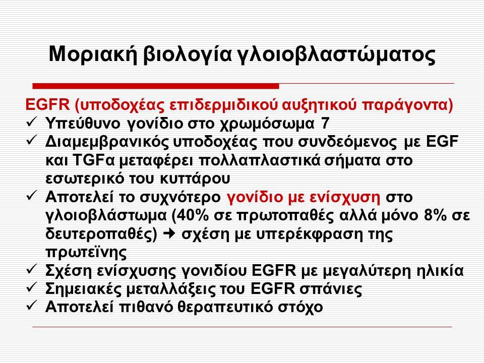 EGFR (υποδοχέας επιδερμιδικού αυξητικού παράγοντα) Υπεύθυνο γονίδιο στο χρωμόσωμα 7 Διαμεμβρανικός υποδοχέας που συνδεόμενος με EGF και TGFα μεταφέρει