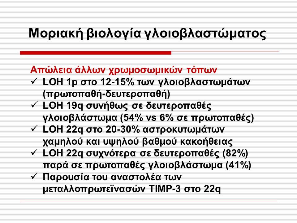 Μοριακή βιολογία γλοιοβλαστώματος Απώλεια άλλων χρωμοσωμικών τόπων LOH 1p στο 12-15% των γλοιοβλαστωμάτων (πρωτοπαθή-δευτεροπαθή) LOH 19q συνήθως σε δ