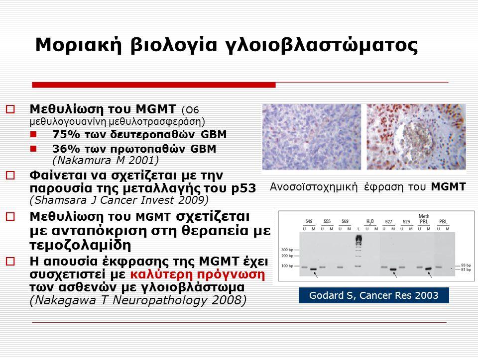 Μοριακή βιολογία γλοιοβλαστώματος  Μεθυλίωση του MGMT (Ο6 μεθυλογουανίνη μεθυλοτρασφεράση) 75% των δευτεροπαθών GBM 36% των πρωτοπαθών GBM (Nakamura M 2001)  Φαίνεται να σχετίζεται με την παρουσία της μεταλλαγής του p53 (Shamsara J Cancer Invest 2009)  Μεθυλίωση του MGMT σχετίζεται με ανταπόκριση στη θεραπεία με τεμοζολαμίδη  Η απουσία έκφρασης της MGMT έχει συσχετιστεί με καλύτερη πρόγνωση των ασθενών με γλοιοβλάστωμα (Nakagawa T Neuropathology 2008) Godard S, Cancer Res 2003 Ανοσοϊστοχημική έφραση του MGMT