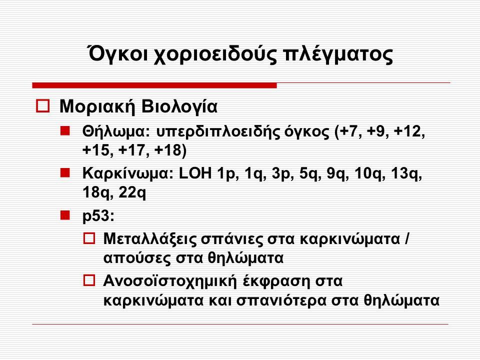 Όγκοι χοριοειδούς πλέγματος  Μοριακή Βιολογία Θήλωμα: υπερδιπλοειδής όγκος (+7, +9, +12, +15, +17, +18) Καρκίνωμα: LOH 1p, 1q, 3p, 5q, 9q, 10q, 13q, 18q, 22q p53:  Mεταλλάξεις σπάνιες στα καρκινώματα / απούσες στα θηλώματα  Ανοσοϊστοχημική έκφραση στα καρκινώματα και σπανιότερα στα θηλώματα