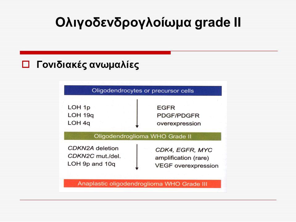Ολιγοδενδρογλοίωμα grade II  Γονιδιακές ανωμαλίες