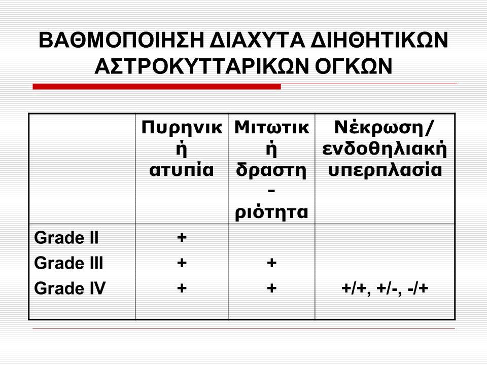 ΒΑΘΜΟΠΟΙΗΣΗ ΔΙΑΧΥΤΑ ΔΙΗΘΗΤΙΚΩΝ ΑΣΤΡΟΚΥΤΤΑΡΙΚΩΝ ΟΓΚΩΝ Πυρηνικ ή ατυπία Μιτωτικ ή δραστη - ριότητα Νέκρωση/ ενδοθηλιακή υπερπλασία Grade II Grade III Grade IV ++++++ +++++/+, +/-, -/+