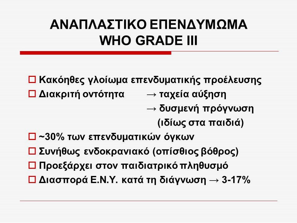 ΑΝΑΠΛΑΣΤΙΚΟ ΕΠΕΝΔΥΜΩΜΑ WHO GRADE III  Κακόηθες γλοίωμα επενδυματικής προέλευσης  Διακριτή οντότητα → ταχεία αύξηση → δυσμενή πρόγνωση (ιδίως στα παιδιά)  ~30% των επενδυματικών όγκων  Συνήθως ενδοκρανιακό (οπίσθιος βόθρος)  Προεξάρχει στον παιδιατρικό πληθυσμό  Διασπορά Ε.Ν.Υ.