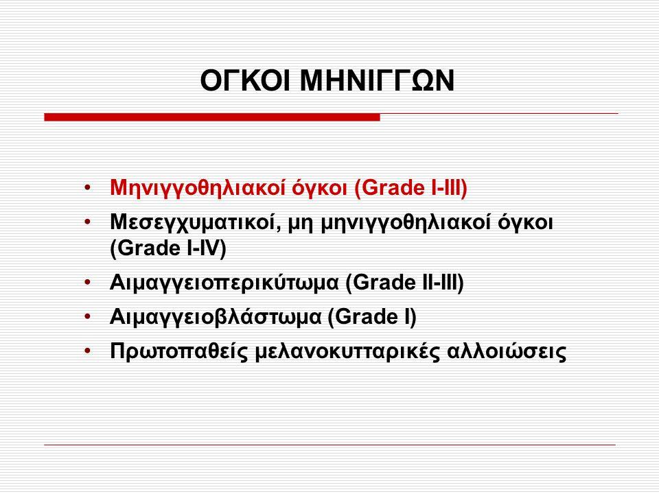 ΟΓΚΟΙ ΜΗΝΙΓΓΩΝ Μηνιγγοθηλιακοί όγκοι (Grade I-III) Μεσεγχυματικοί, μη μηνιγγοθηλιακοί όγκοι (Grade I-IV) Αιμαγγειοπερικύτωμα (Grade II-III) Aιμαγγειοβλάστωμα (Grade I) Πρωτοπαθείς μελανοκυτταρικές αλλοιώσεις