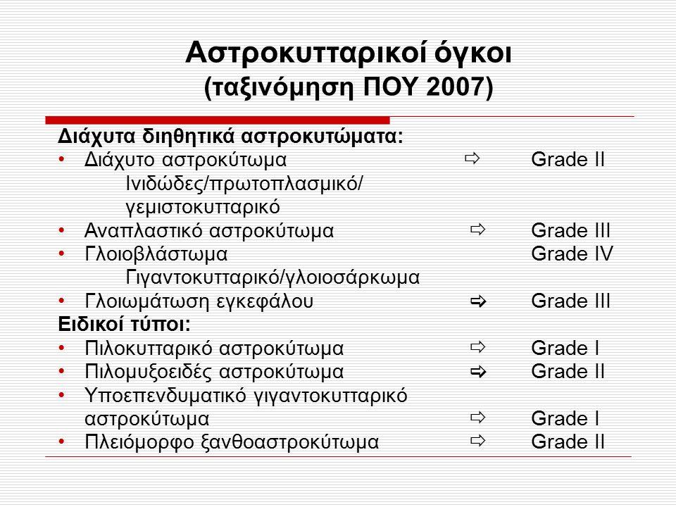 Μοριακή βιολογία γλοιοβλαστώματος Απώλεια άλλων χρωμοσωμικών τόπων LOH 1p στο 12-15% των γλοιοβλαστωμάτων (πρωτοπαθή-δευτεροπαθή) LOH 19q συνήθως σε δευτεροπαθές γλοιοβλάστωμα (54% vs 6% σε πρωτοπαθές) LOH 22q στο 20-30% αστροκυτωμάτων χαμηλού και υψηλού βαθμού κακοήθειας LOH 22q συχνότερα σε δευτεροπαθές (82%) παρά σε πρωτοπαθές γλοιοβλάστωμα (41%) Παρουσία του αναστολέα των μεταλλοπρωτεϊνασών ΤΙΜΡ-3 στο 22q