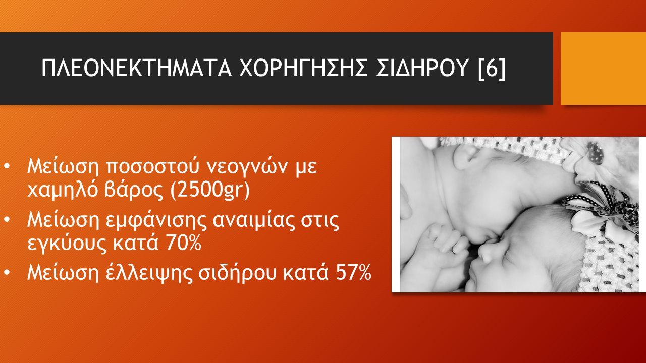 ΠΛΕΟΝΕΚΤΗΜΑΤΑ ΧΟΡΗΓΗΣΗΣ ΣΙΔΗΡΟΥ [6] Μείωση ποσοστού νεογνών με χαμηλό βάρος (2500gr) Mείωση εμφάνισης αναιμίας στις εγκύους κατά 70% Μείωση έλλειψης σιδήρου κατά 57%