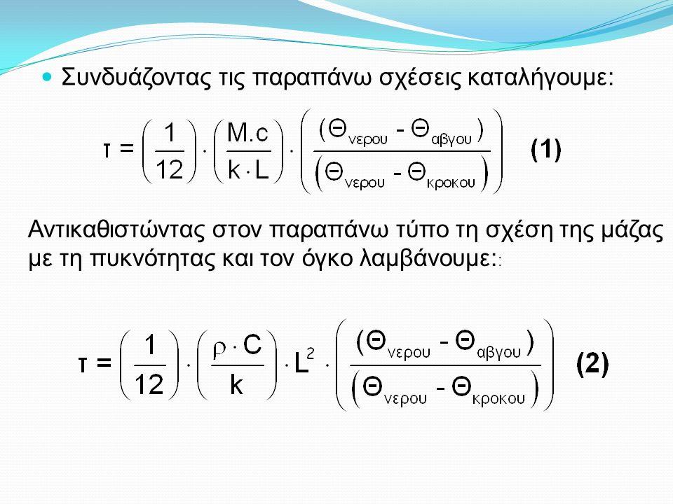 Θεωρητικό μοντέλο Αν θεωρήσουμε δύο αυγά διαφορετικού μεγέθους δηλ L 1 και L 2 τα οποία έχουν ίδια αρχική και τελική θερμοκρασία στο εσωτερικό τους προκύπτει:
