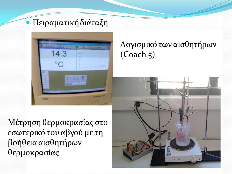 Πειραματική διάταξη Λογισμικό των αισθητήρων (Coach 5) Μέτρηση θερμοκρασίας στο εσωτερικό του αβγού με τη βοήθεια αισθητήρων θερμοκρασίας