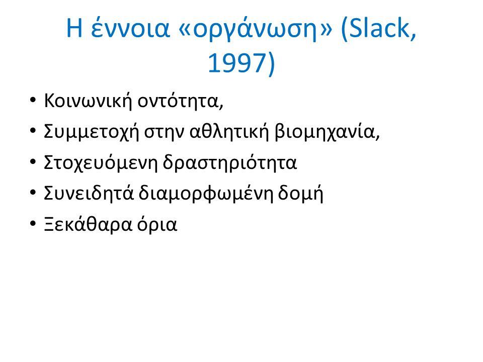 Η έννοια «οργάνωση» (Slack, 1997) Κοινωνική οντότητα, Συμμετοχή στην αθλητική βιομηχανία, Στοχευόμενη δραστηριότητα Συνειδητά διαμορφωμένη δομή Ξεκάθαρα όρια