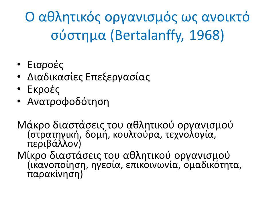 Ο αθλητικός οργανισμός ως ανοικτό σύστημα (Bertalanffy, 1968) Εισροές Διαδικασίες Επεξεργασίας Εκροές Ανατροφοδότηση Μάκρο διαστάσεις του αθλητικού οργανισμού (στρατηγική, δομή, κουλτούρα, τεχνολογία, περιβάλλον) Μίκρο διαστάσεις του αθλητικού οργανισμού (ικανοποίηση, ηγεσία, επικοινωνία, ομαδικότητα, παρακίνηση)
