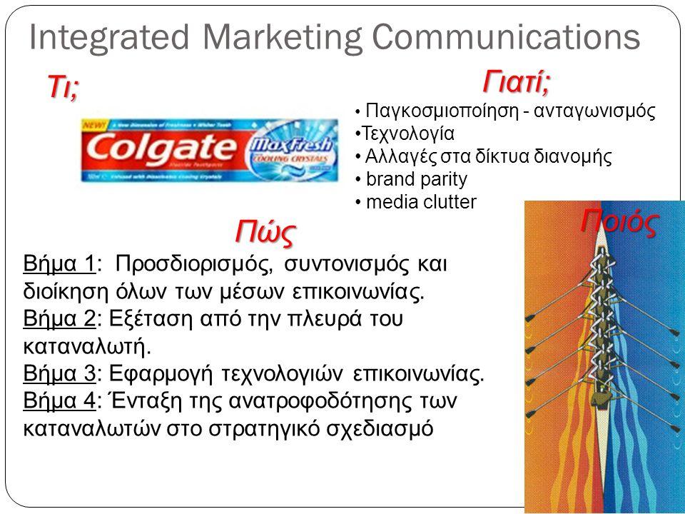 Integrated Marketing Communications Πώς Βήμα 1: Προσδιορισμός, συντονισμός και διοίκηση όλων των μέσων επικοινωνίας.