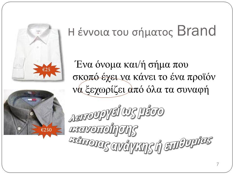7 Η έννοια του σήματος Brand Ένα όνομα και/ή σήμα που σκοπό έχει να κάνει το ένα προϊόν να ξεχωρίζει από όλα τα συναφή €25 €250