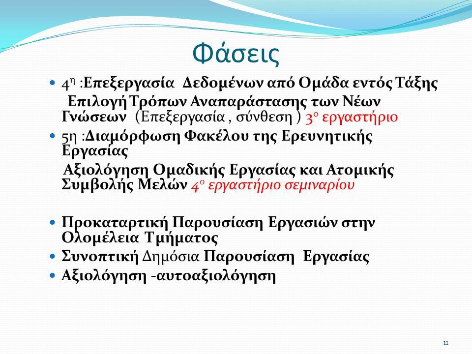 Φάσεις 4 η :Επεξεργασία Δεδομένων από Ομάδα εντός Τάξης Επιλογή Τρόπων Αναπαράστασης των Νέων Γνώσεων (Επεξεργασία, σύνθεση ) 3 ο εργαστήριο 5η :Διαμόρφωση Φακέλου της Ερευνητικής Εργασίας Αξιολόγηση Ομαδικής Εργασίας και Ατομικής Συμβολής Μελών 4 ο εργαστήριο σεμιναρίου Προκαταρτική Παρουσίαση Εργασιών στην Ολομέλεια Τμήματος Συνοπτική Δημόσια Παρουσίαση Εργασίας Αξιολόγηση -αυτοαξιολόγηση 11