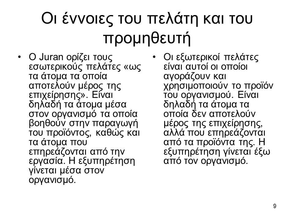9 Οι έννοιες του πελάτη και του προμηθευτή Ο Juran ορίζει τους εσωτερικούς πελάτες «ως τα άτομα τα οποία αποτελούν μέρος της επιχείρησης».