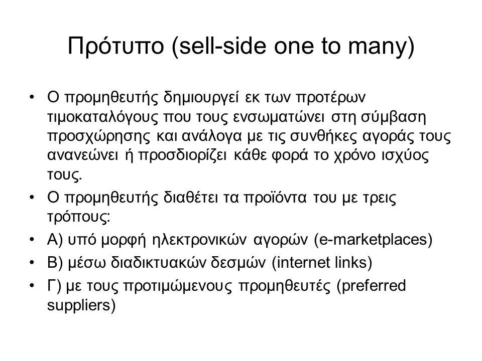 Πρότυπο (sell-side one to many) Ο προμηθευτής δημιουργεί εκ των προτέρων τιμοκαταλόγους που τους ενσωματώνει στη σύμβαση προσχώρησης και ανάλογα με τις συνθήκες αγοράς τους ανανεώνει ή προσδιορίζει κάθε φορά το χρόνο ισχύος τους.