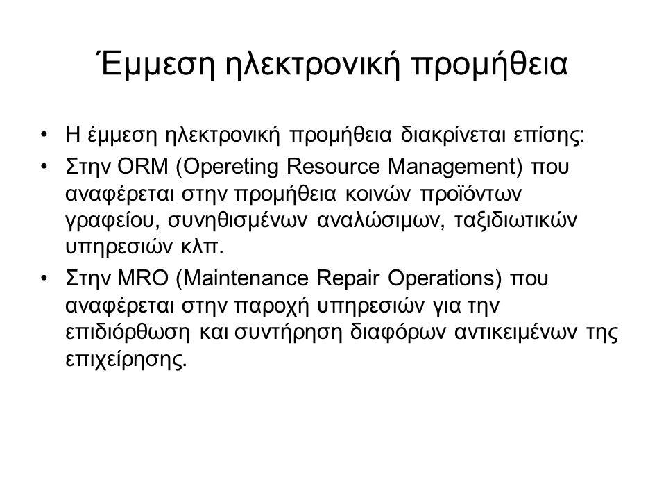Έμμεση ηλεκτρονική προμήθεια Η έμμεση ηλεκτρονική προμήθεια διακρίνεται επίσης: Στην ORM (Opereting Resource Management) που αναφέρεται στην προμήθεια κοινών προϊόντων γραφείου, συνηθισμένων αναλώσιμων, ταξιδιωτικών υπηρεσιών κλπ.