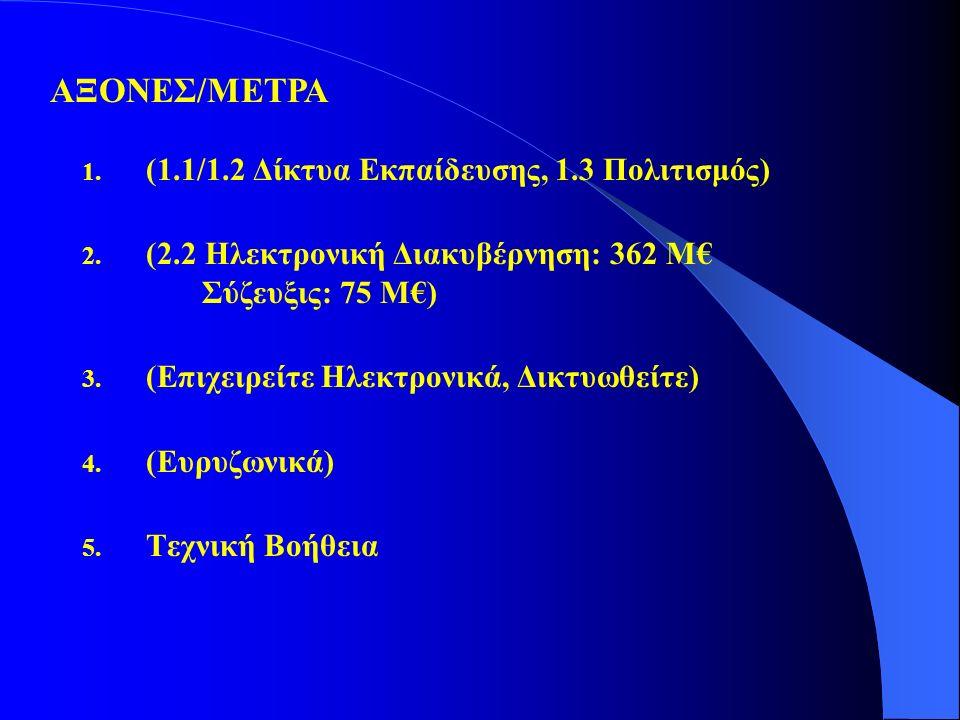 1. (1.1/1.2 Δίκτυα Εκπαίδευσης, 1.3 Πολιτισμός) 2. (2.2 Ηλεκτρονική Διακυβέρνηση: 362 Μ€ Σύζευξις: 75 Μ€) 3. (Επιχειρείτε Ηλεκτρονικά, Δικτυωθείτε) 4.
