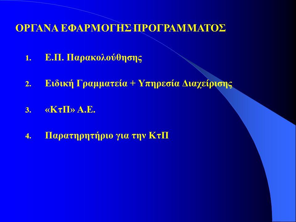 1. Ε.Π. Παρακολούθησης 2. Ειδική Γραμματεία + Υπηρεσία Διαχείρισης 3. «ΚτΠ» Α.Ε. 4. Παρατηρητήριο για την ΚτΠ ΟΡΓΑΝΑ ΕΦΑΡΜΟΓΗΣ ΠΡΟΓΡΑΜΜΑΤΟΣ