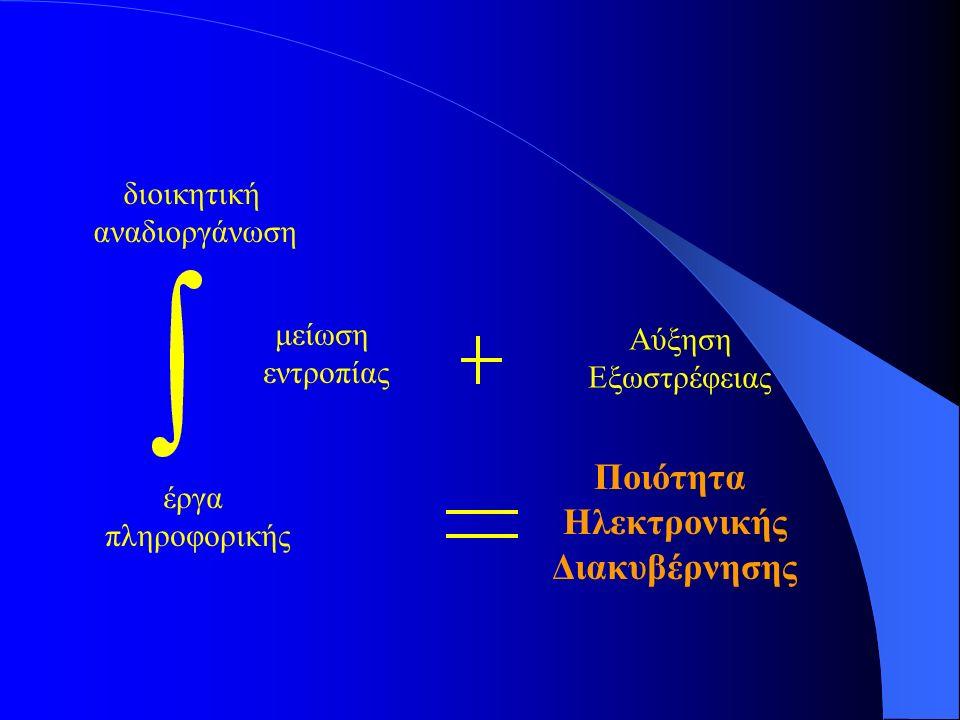 ΣΠΑ (Υποδομές, Ανάπτυξη, Απασχόληση)  Γ.ΚΠΣ Γ. ΚΠΣ (Κανόνες, Πόροι)  ΤΟΜΕΑΚΑ Ε.Π.