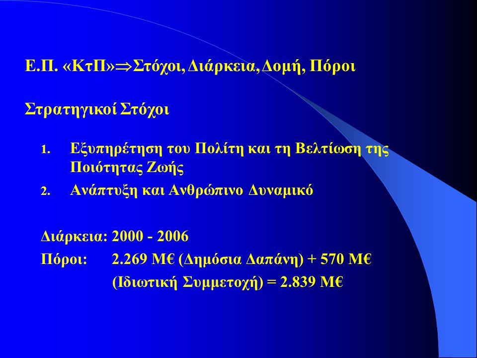 1. Εξυπηρέτηση του Πολίτη και τη Βελτίωση της Ποιότητας Ζωής 2. Ανάπτυξη και Ανθρώπινο Δυναμικό Διάρκεια: 2000 - 2006 Πόροι: 2.269 Μ€ (Δημόσια Δαπάνη)