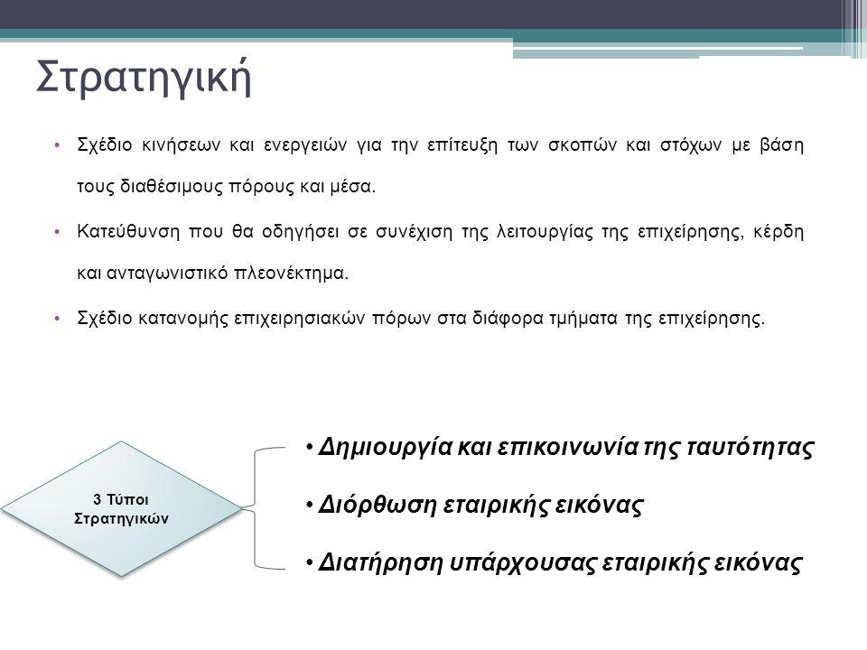 Στρατηγική Σχέδιο κινήσεων και ενεργειών για την επίτευξη των σκοπών και στόχων με βάση τους διαθέσιμους πόρους και μέσα.