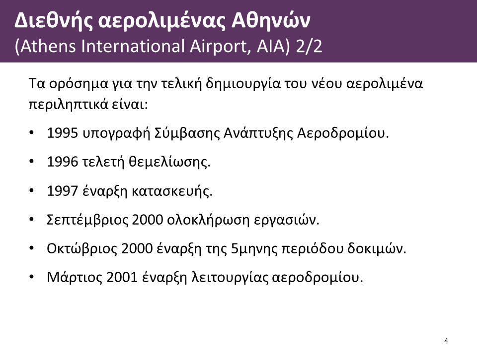 Διεθνής αερολιμένας Αθηνών (Athens International Airport, AIA) 2/2 Τα ορόσημα για την τελική δημιουργία του νέου αερολιμένα περιληπτικά είναι: 1995 υπ