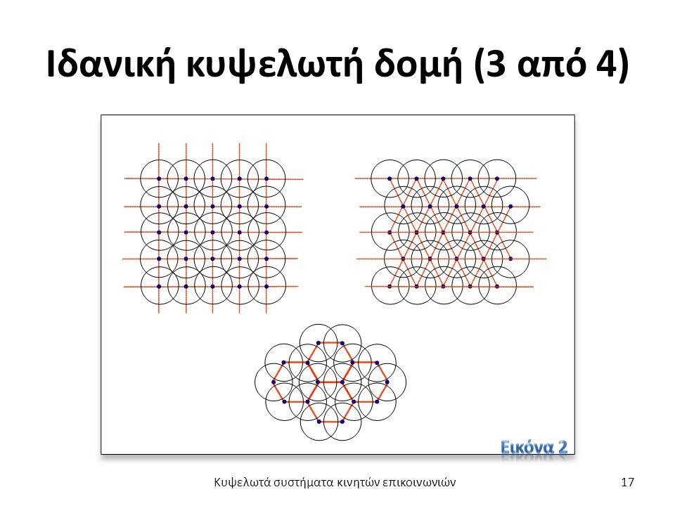 Ιδανική κυψελωτή δομή (3 από 4) Κυψελωτά συστήματα κινητών επικοινωνιών17