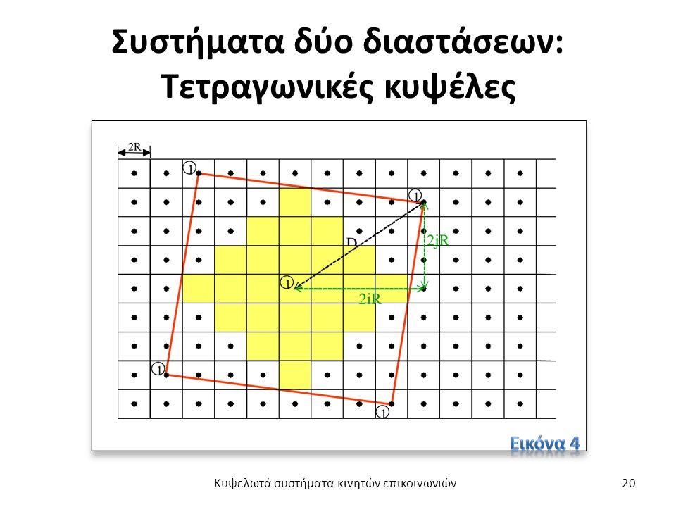 Συστήματα δύο διαστάσεων: Τετραγωνικές κυψέλες Κυψελωτά συστήματα κινητών επικοινωνιών20