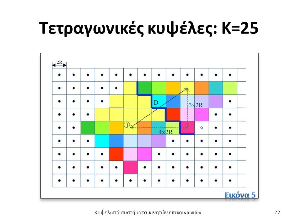 Τετραγωνικές κυψέλες: Κ=25 Κυψελωτά συστήματα κινητών επικοινωνιών22