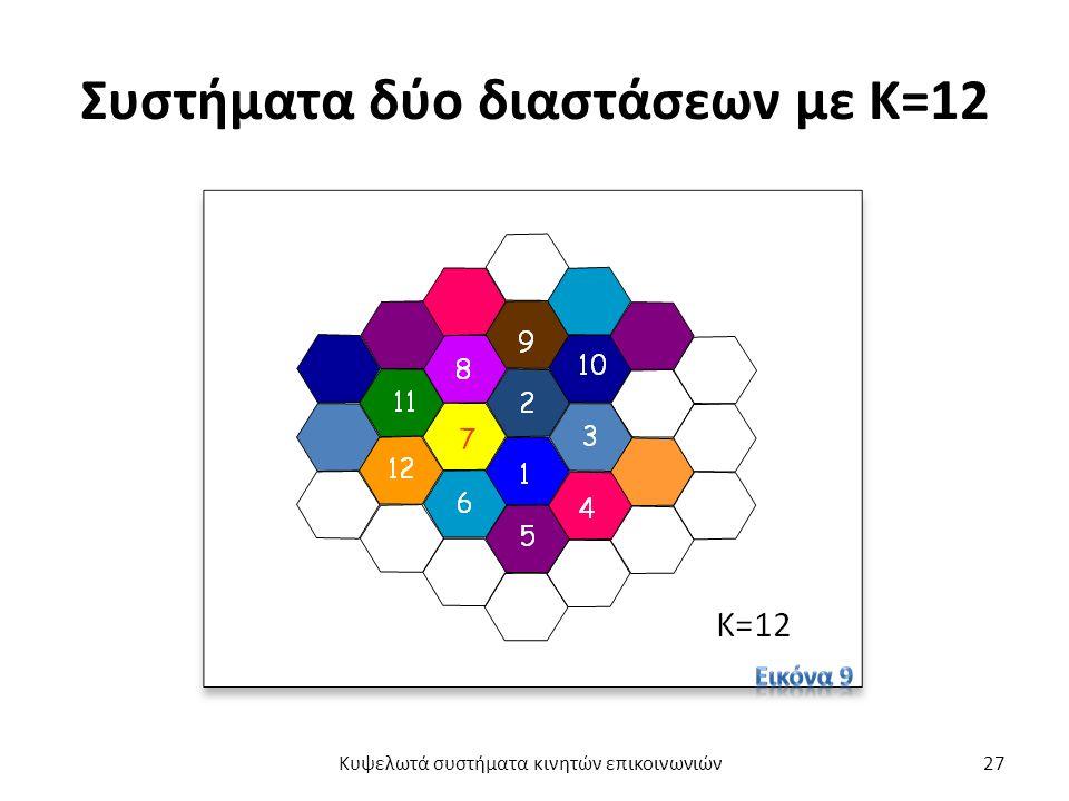 Συστήματα δύο διαστάσεων με Κ=12 Κυψελωτά συστήματα κινητών επικοινωνιών27