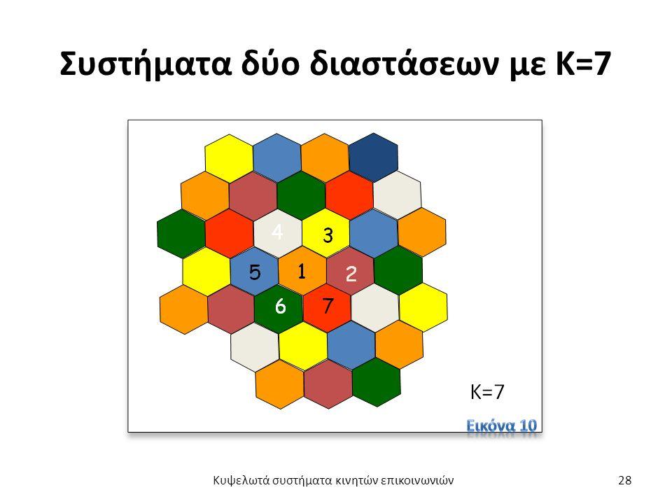 Συστήματα δύο διαστάσεων με Κ=7 Κυψελωτά συστήματα κινητών επικοινωνιών28