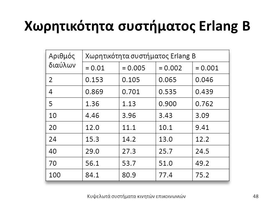 Χωρητικότητα συστήματος Erlang B Κυψελωτά συστήματα κινητών επικοινωνιών48