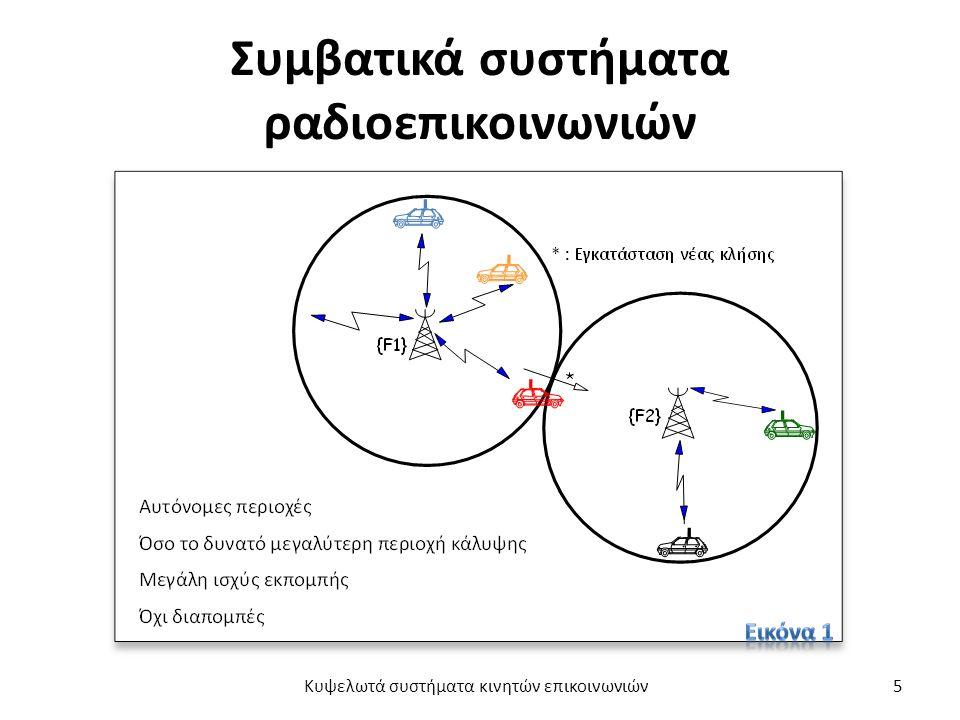Erlang B (3 από 4) Κυψελωτά συστήματα κινητών επικοινωνιών46
