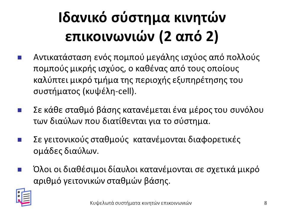 Erlang C (1 από 4) Παρόμοιες υποθέσεις με Erlang B.