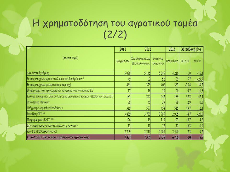 Η χρηματοδότηση του αγροτικού τομέα (2/2)