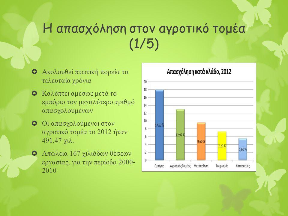 Η απασχόληση στον αγροτικό τομέα (1/5)  Ακολουθεί πτωτική πορεία τα τελευταία χρόνια  Καλύπτει αμέσως μετά το εμπόριο τον μεγαλύτερο αριθμό απασχολουμένων  Οι απασχολούμενοι στον αγροτικό τομέα το 2012 ήταν 491,47 χιλ.