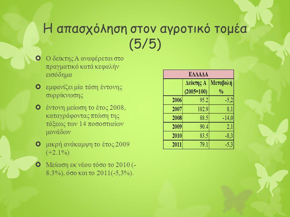 Η απασχόληση στον αγροτικό τομέα (5/5)  Ο δείκτης Α αναφέρεται στο πραγματικό κατά κεφαλήν εισόδημα  εμφανίζει μία τάση έντονης συρρίκνωσης  έντονη μείωση το έτος 2008, καταγράφοντας πτώση της τάξεως των 14 ποσοστιαίων μονάδων  μικρή ανάκαμψη το έτος 2009 (+2.1%)  Μείωση εκ νέου τόσο το 2010 (- 8.3%), όσο και το 2011(-5,3%).