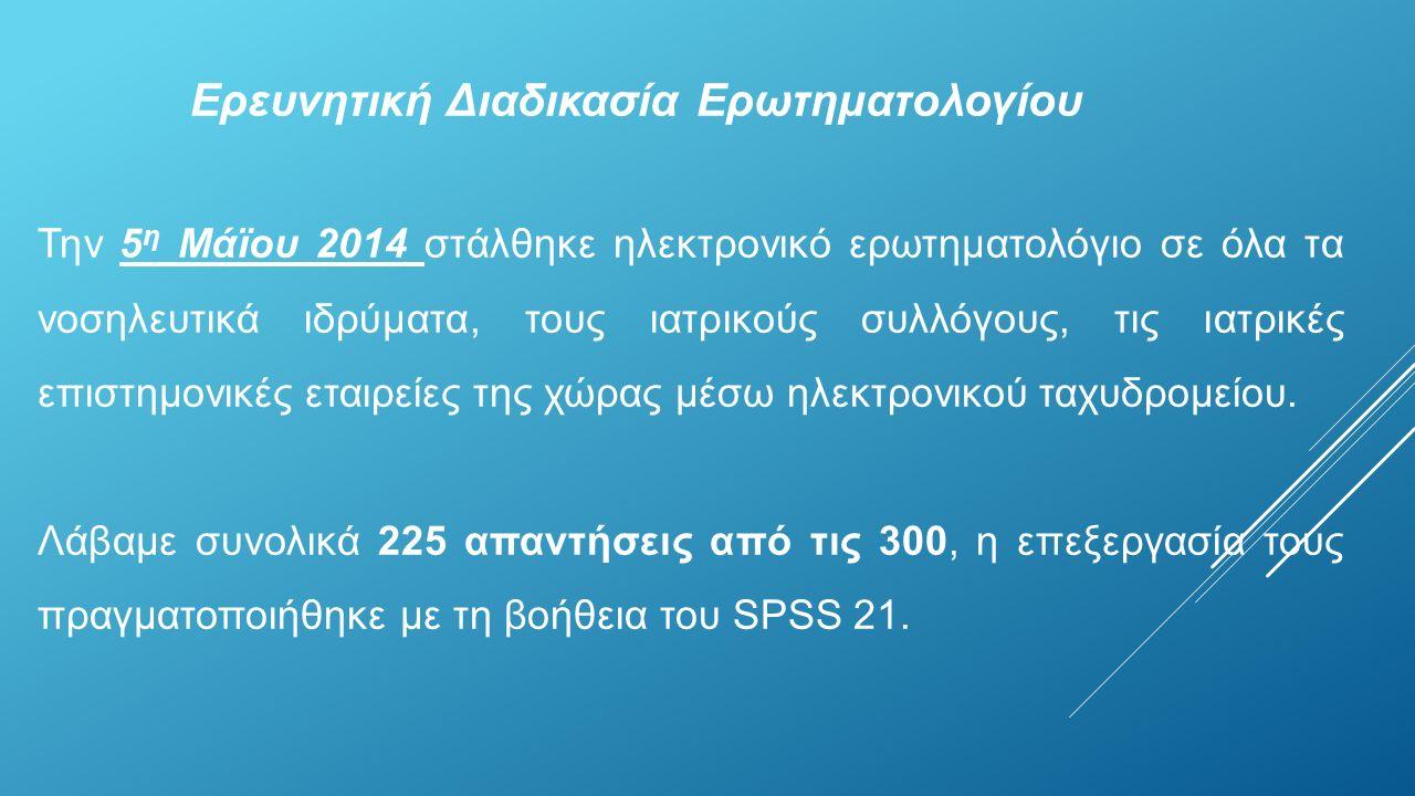 Την 5 η Μάϊου 2014 στάλθηκε ηλεκτρονικό ερωτηματολόγιο σε όλα τα νοσηλευτικά ιδρύματα, τους ιατρικούς συλλόγους, τις ιατρικές επιστημονικές εταιρείες