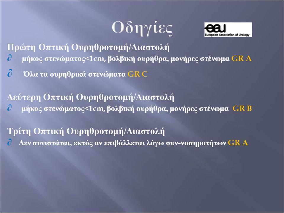 Πρώτη Οπτική Ουρηθροτομή / Διαστολή ∂ μήκος στενώματος <1cm, βολβική ουρήθρα, μονήρες στένωμα GR A ∂ Όλα τα ουρηθρικά στενώματα GR C Δεύτερη Οπτική Ουρηθροτομή / Διαστολή ∂ μήκος στενώματος <1cm, βολβική ουρήθρα, μονήρες στένωμα GR B Τρίτη Οπτική Ουρηθροτομή / Διαστολή ∂ Δεν συνιστάται, εκτός αν επιβάλλεται λόγω συν - νοσηροτήτων GR A