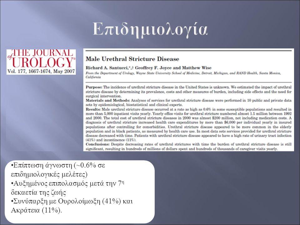 Το Urolume wallstent πρέπει να αποτελεί λύση ανάγκης μόνο σε ασθενείς ακατάλληλους για ουρηθροπλαστική