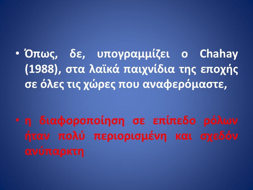 Όπως, δε, υπογραμμίζει ο Chahay (1988), στα λαϊκά παιχνίδια της εποχής σε όλες τις χώρες που αναφερόμαστε, η διαφοροποίηση σε επίπεδο ρόλων ήταν πολύ